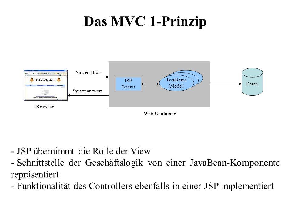- JSP übernimmt die Rolle der View - Schnittstelle der Geschäftslogik von einer JavaBean-Komponente repräsentiert - Funktionalität des Controllers ebe