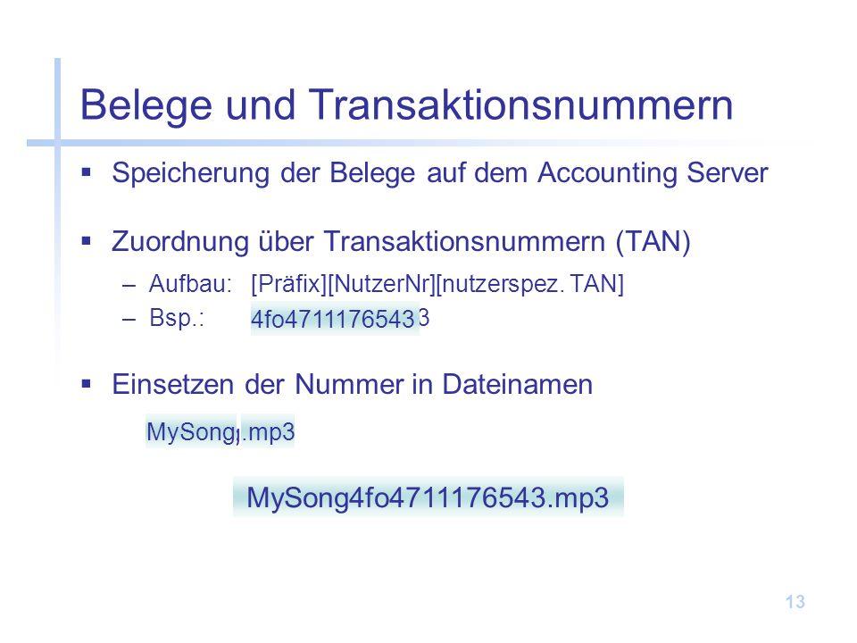 13 Speicherung der Belege auf dem Accounting Server Zuordnung über Transaktionsnummern (TAN) –Aufbau:[Präfix][NutzerNr][nutzerspez.