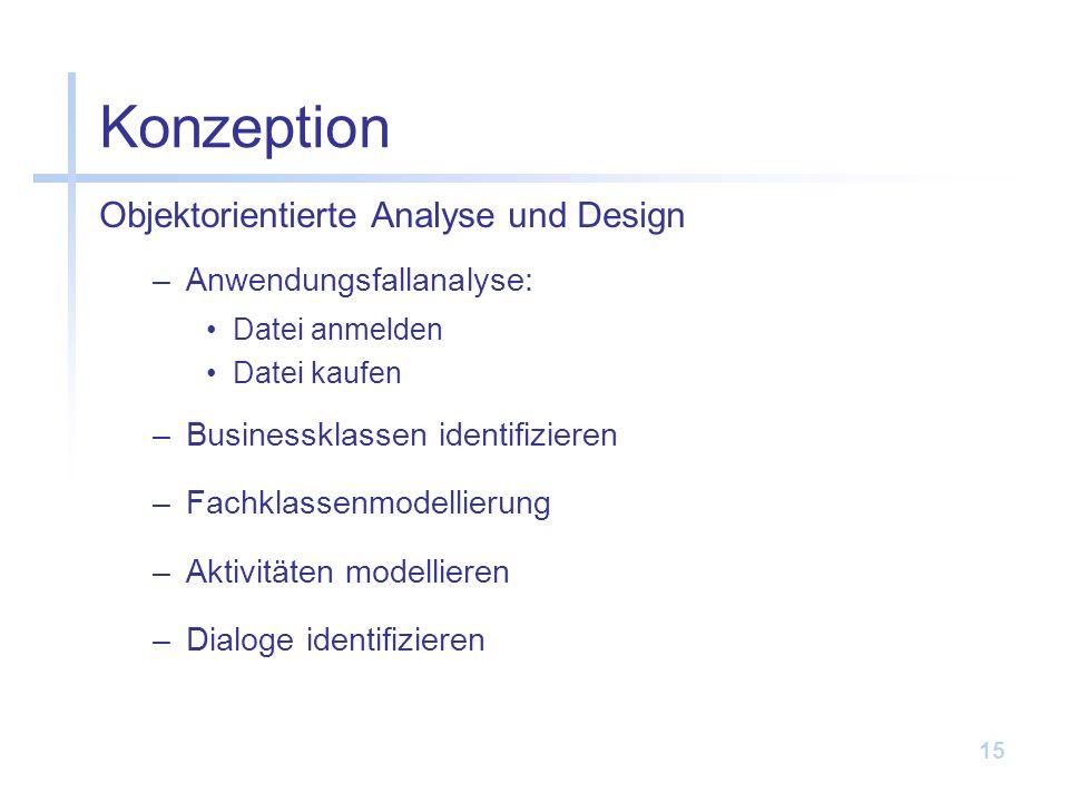 15 Konzeption Objektorientierte Analyse und Design –Anwendungsfallanalyse: Datei anmelden Datei kaufen –Businessklassen identifizieren –Fachklassenmodellierung –Aktivitäten modellieren –Dialoge identifizieren