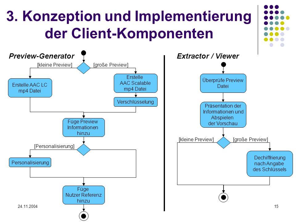 24.11.200415 3. Konzeption und Implementierung der Client-Komponenten Erstelle AAC LC mp4 Datei Erstelle AAC Scalable mp4 Datei [große Preview][kleine