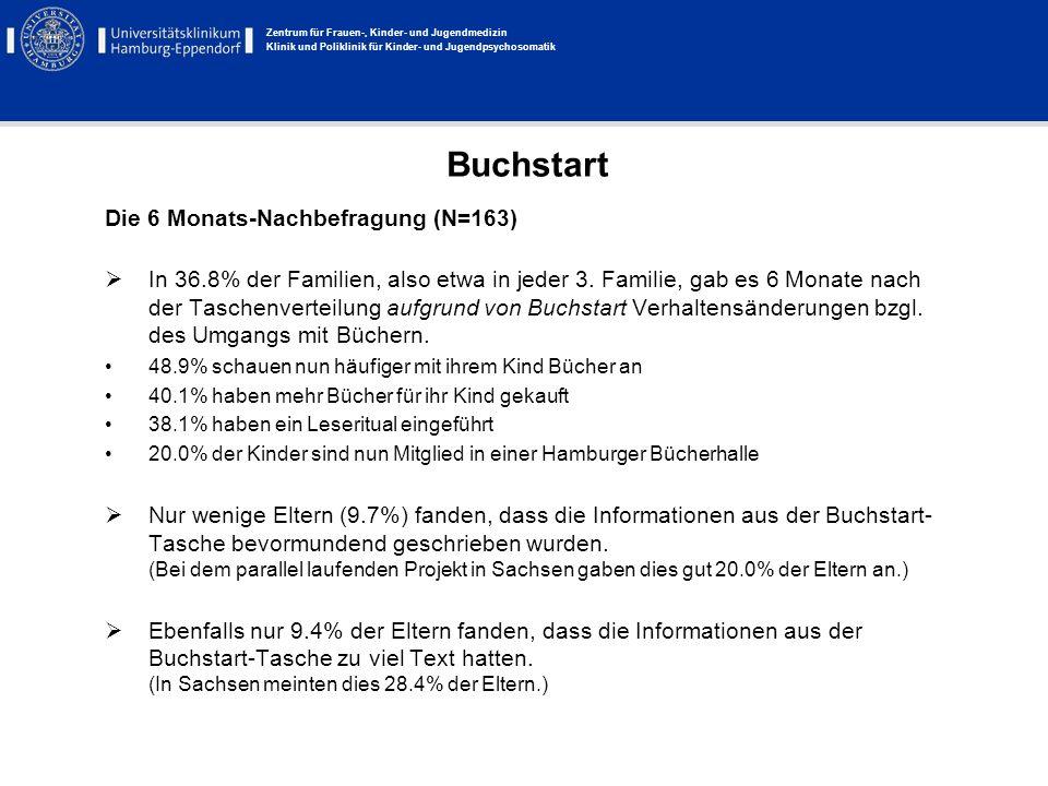Zentrum für Frauen-, Kinder- und Jugendmedizin Klinik und Poliklinik für Kinder- und Jugendpsychosomatik Die 6 Monats-Nachbefragung (N=163) In 36.8% d