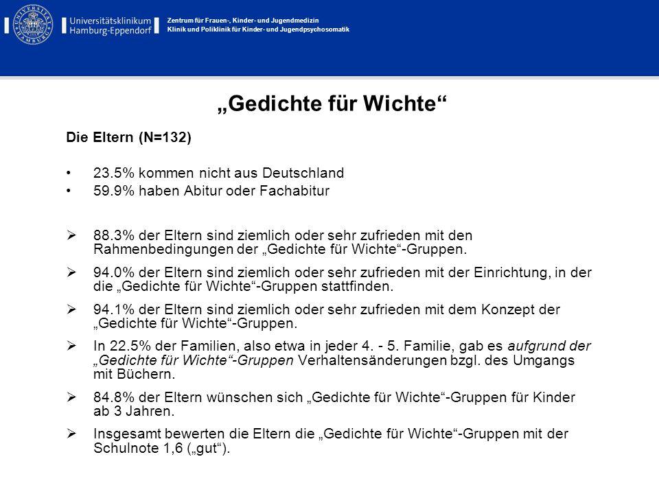 Zentrum für Frauen-, Kinder- und Jugendmedizin Klinik und Poliklinik für Kinder- und Jugendpsychosomatik Die Gruppenleiter/innen (N=32) 12.5% kommen nicht aus Deutschland 83.9% haben Abitur oder Fachabitur und 62.5% haben eine pädagogische Ausbildung 93.8% sind weiblich und sind durchschnittlich 40.