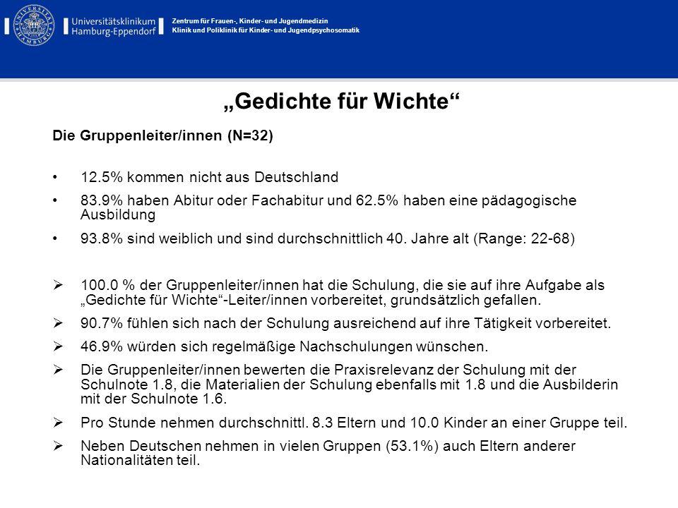 Zentrum für Frauen-, Kinder- und Jugendmedizin Klinik und Poliklinik für Kinder- und Jugendpsychosomatik Die Gruppenleiter/innen (N=32) 12.5% kommen n