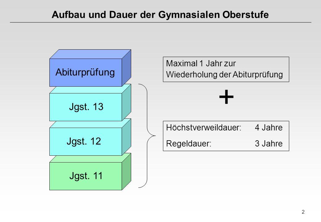 3 Aufbau der Oberstufe - Leistungskurse und Grundkurse Jgst.