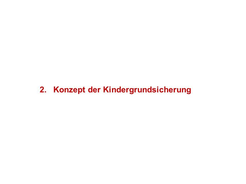 2. Konzept der Kindergrundsicherung