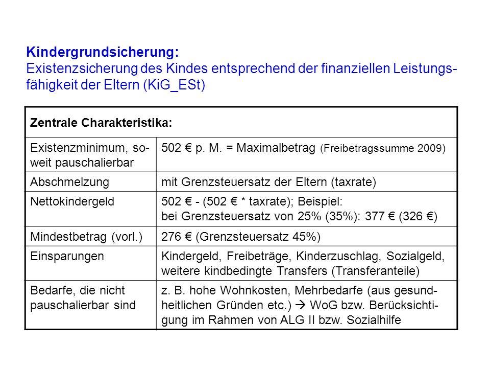 Kindergrundsicherung: Existenzsicherung des Kindes entsprechend der finanziellen Leistungs- fähigkeit der Eltern (KiG_ESt) Zentrale Charakteristika: Existenzminimum, so- weit pauschalierbar 502 p.