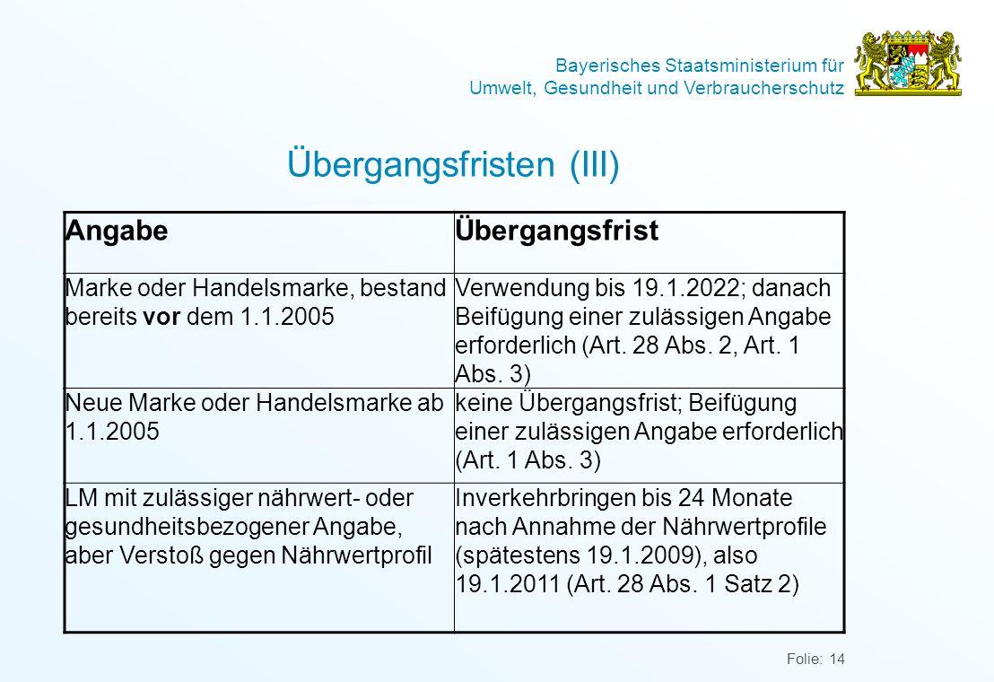 Bayerisches Staatsministerium für Umwelt, Gesundheit und Verbraucherschutz Folie: 14 Übergangsfristen (III) AngabeÜbergangsfrist Marke oder Handelsmar