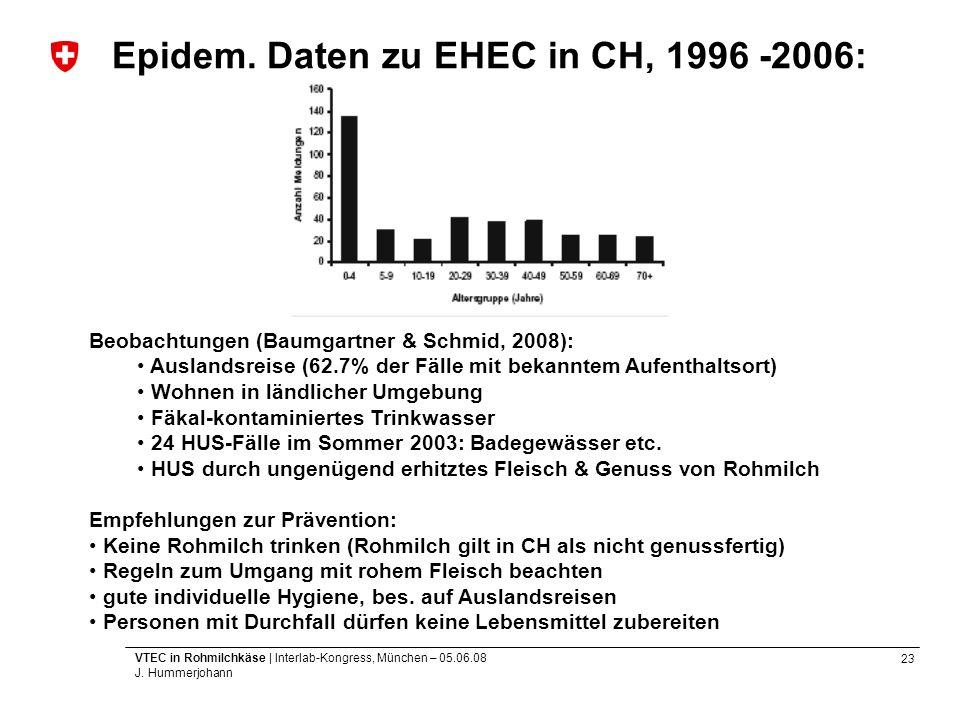 23 VTEC in Rohmilchkäse | Interlab-Kongress, München – 05.06.08 J. Hummerjohann Epidem. Daten zu EHEC in CH, 1996 -2006: Beobachtungen (Baumgartner &