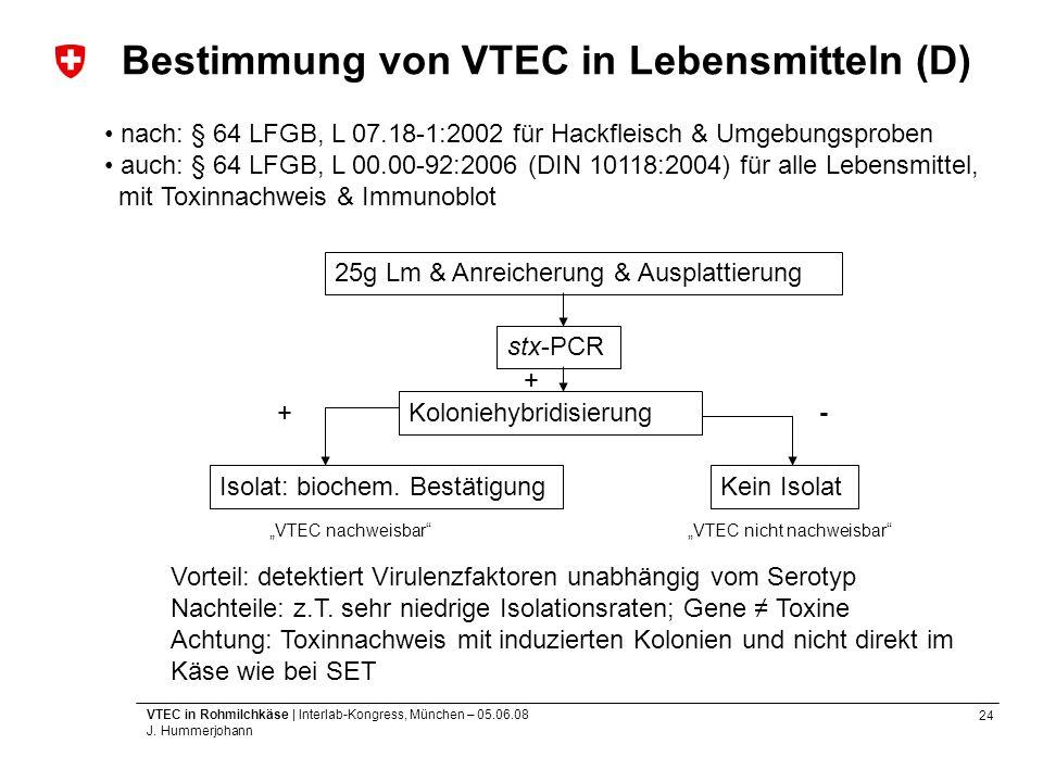 24 VTEC in Rohmilchkäse | Interlab-Kongress, München – 05.06.08 J. Hummerjohann Bestimmung von VTEC in Lebensmitteln (D) 25g Lm & Anreicherung & Auspl