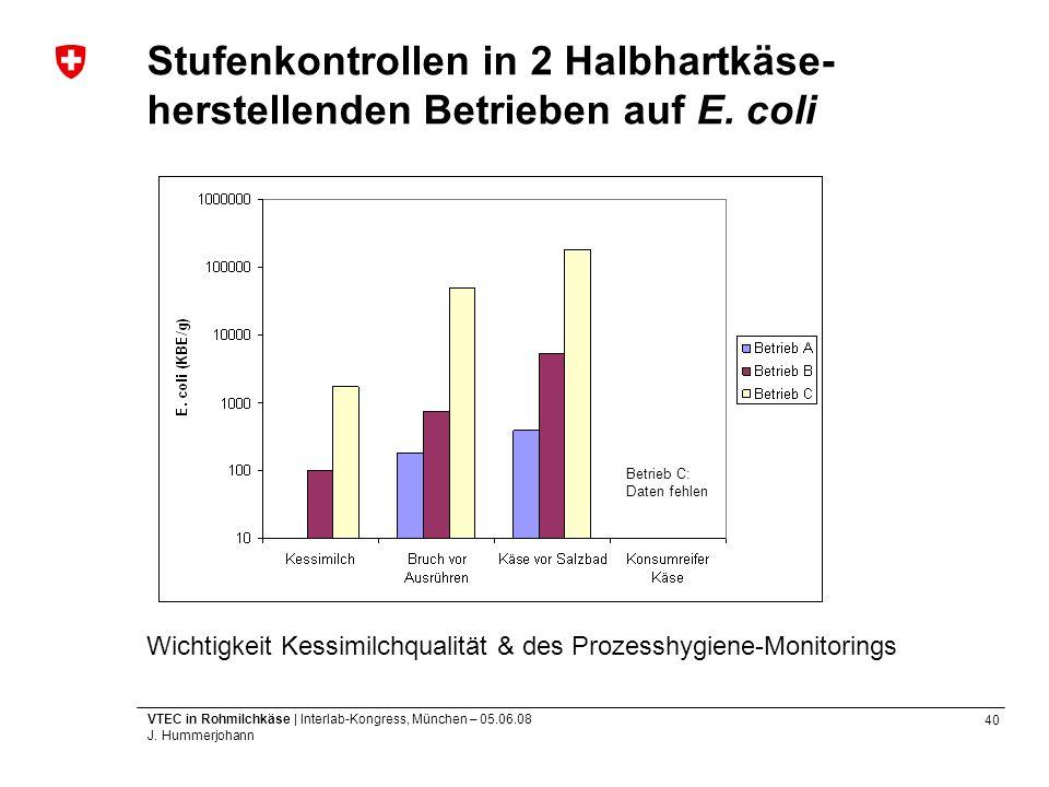 40 VTEC in Rohmilchkäse | Interlab-Kongress, München – 05.06.08 J. Hummerjohann Stufenkontrollen in 2 Halbhartkäse- herstellenden Betrieben auf E. col
