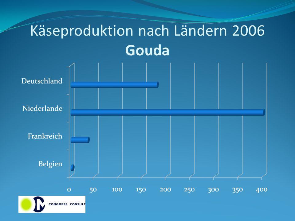 Anzahl EU-weit geschützter Produktbezeichnungen
