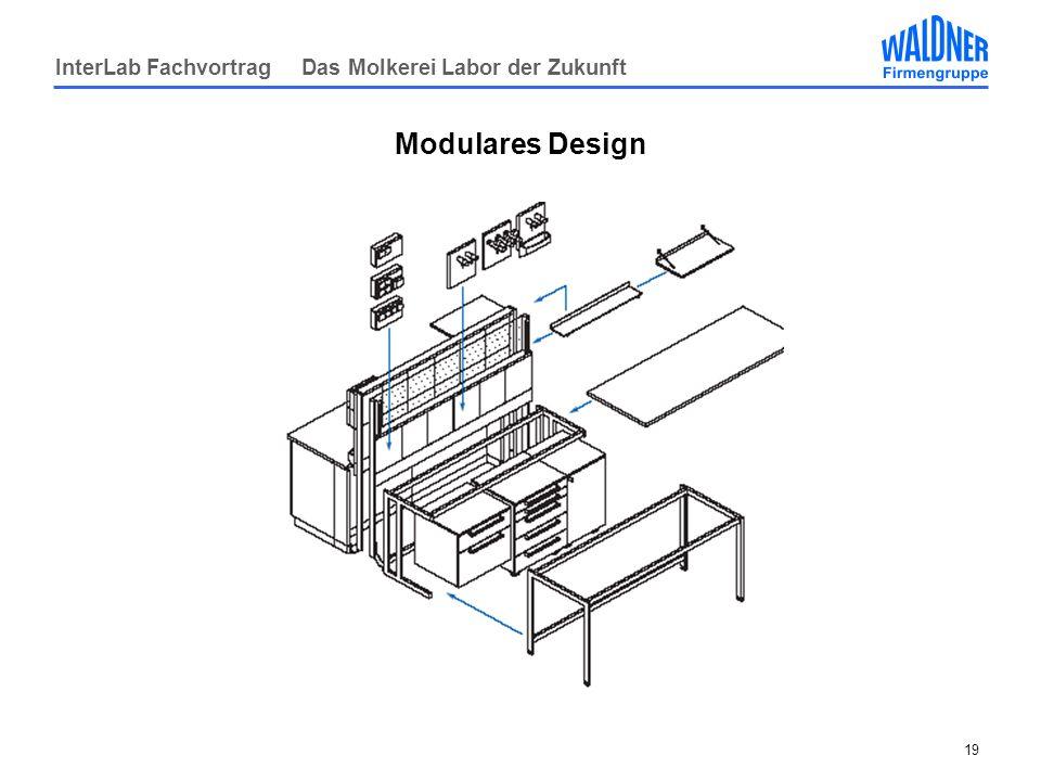 InterLab Fachvortrag Das Molkerei Labor der Zukunft 19 Modulares Design