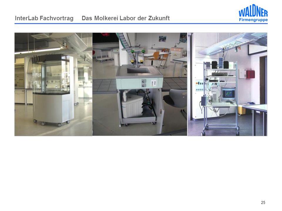 InterLab Fachvortrag Das Molkerei Labor der Zukunft 25