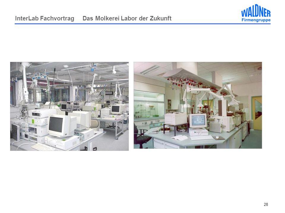 InterLab Fachvortrag Das Molkerei Labor der Zukunft 28