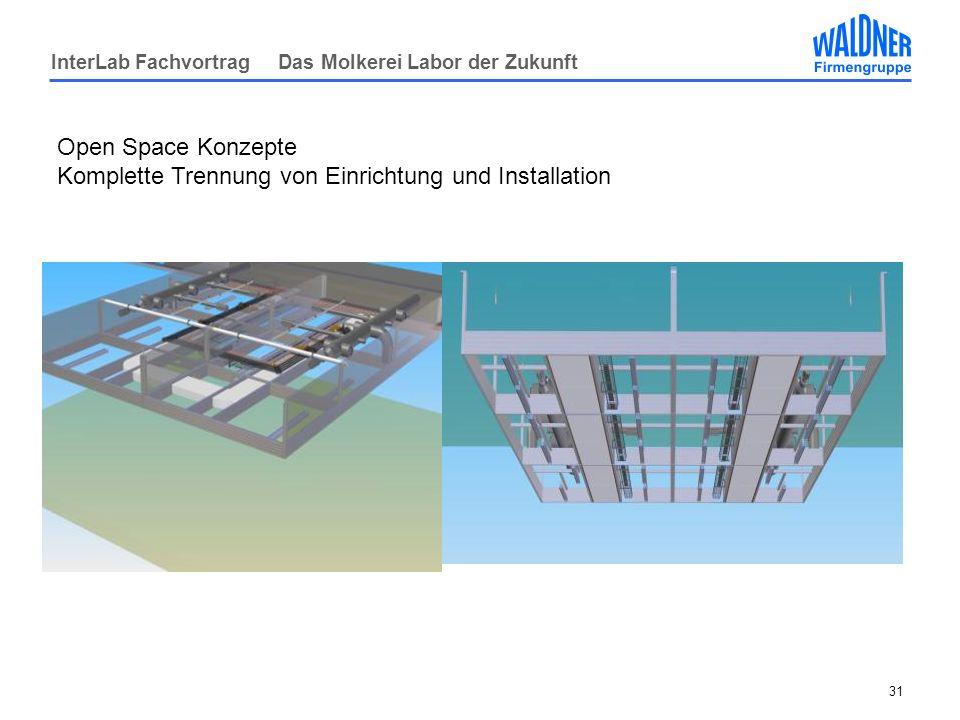 InterLab Fachvortrag Das Molkerei Labor der Zukunft 31 Open Space Konzepte Komplette Trennung von Einrichtung und Installation