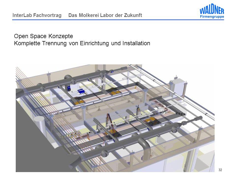 InterLab Fachvortrag Das Molkerei Labor der Zukunft 32 Open Space Konzepte Komplette Trennung von Einrichtung und Installation