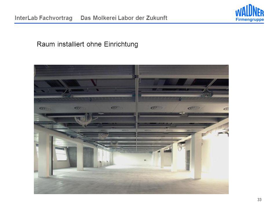 InterLab Fachvortrag Das Molkerei Labor der Zukunft 33 Raum installiert ohne Einrichtung