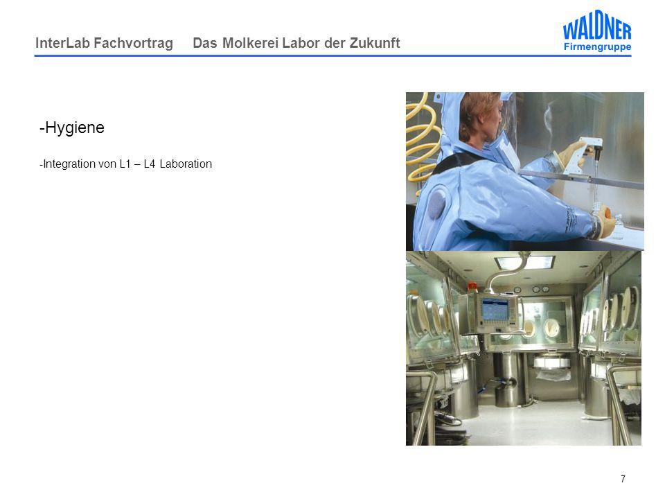 InterLab Fachvortrag Das Molkerei Labor der Zukunft 8 Zone C/D Equipment/ Warm/Cold Rms Shared Labs RS2 Labs RS1 Labs Write Up Support Lab/ PCR Suite RS2 Labs Ante Sicherheitsanforderungen Zonierung, L1 L2