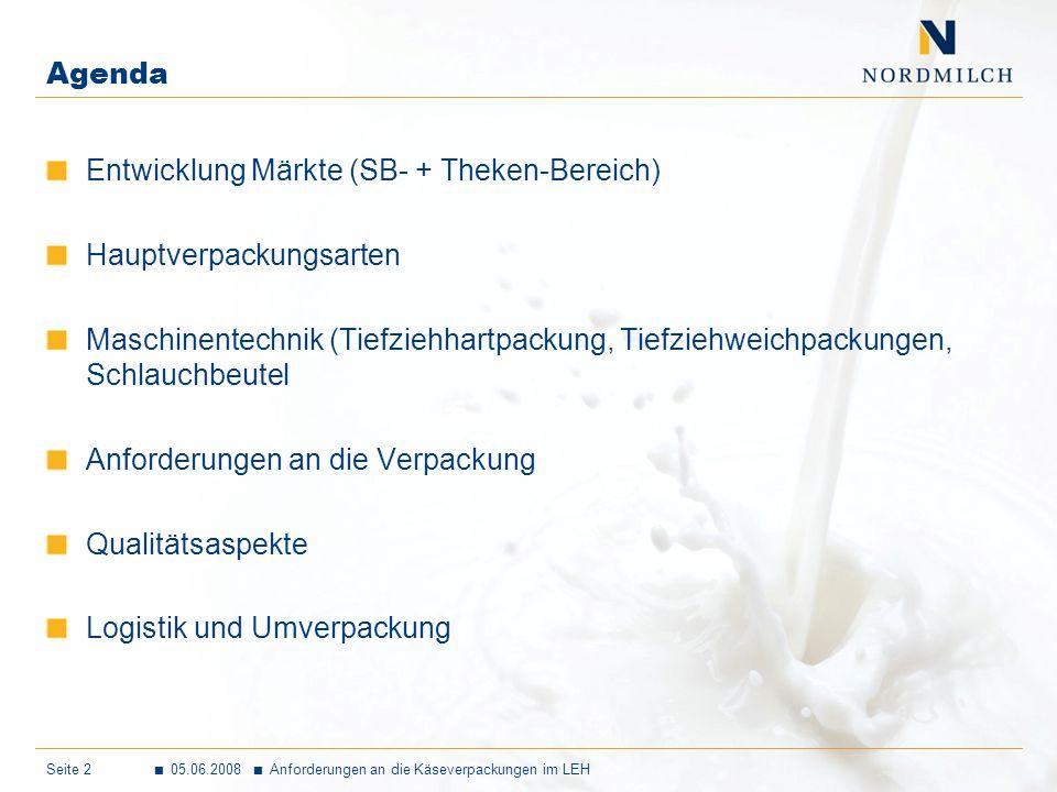 Seite 3 05.06.2008 Anforderungen an die Käseverpackungen im LEH Überblick Struktur & Entwicklung HSK Theke Text