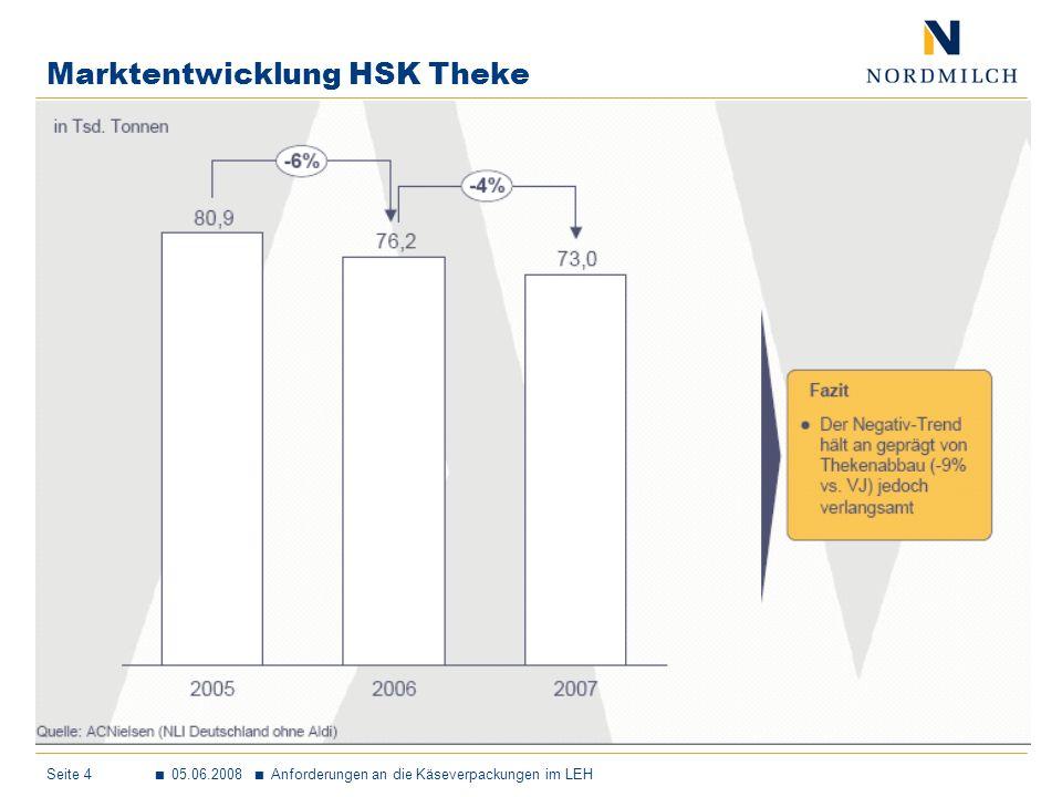 Seite 4 05.06.2008 Anforderungen an die Käseverpackungen im LEH Marktentwicklung HSK Theke