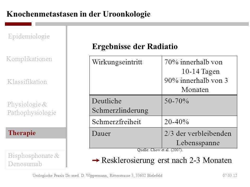 Knochenmetastasen in der Uroonkologie 07.03.12Urologische Praxis Dr. med. D. Wippermann, Ritterstrasse 3, 33602 Bielefeld Indikation zur Radiatio post