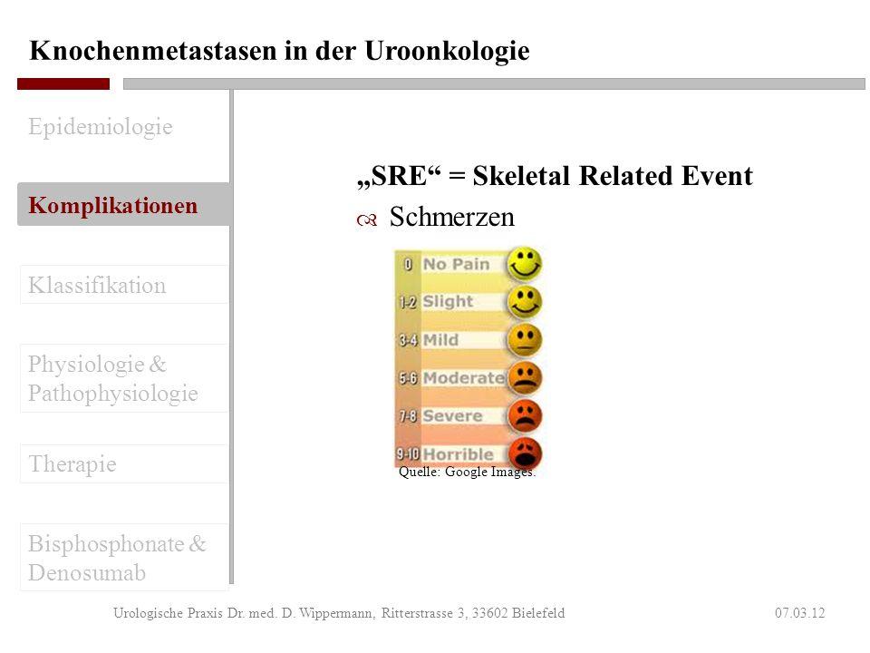 Knochenmetastasen in der Uroonkologie 07.03.12Urologische Praxis Dr. med. D. Wippermann, Ritterstrasse 3, 33602 Bielefeld Uroonkologischer Tumor Häufi