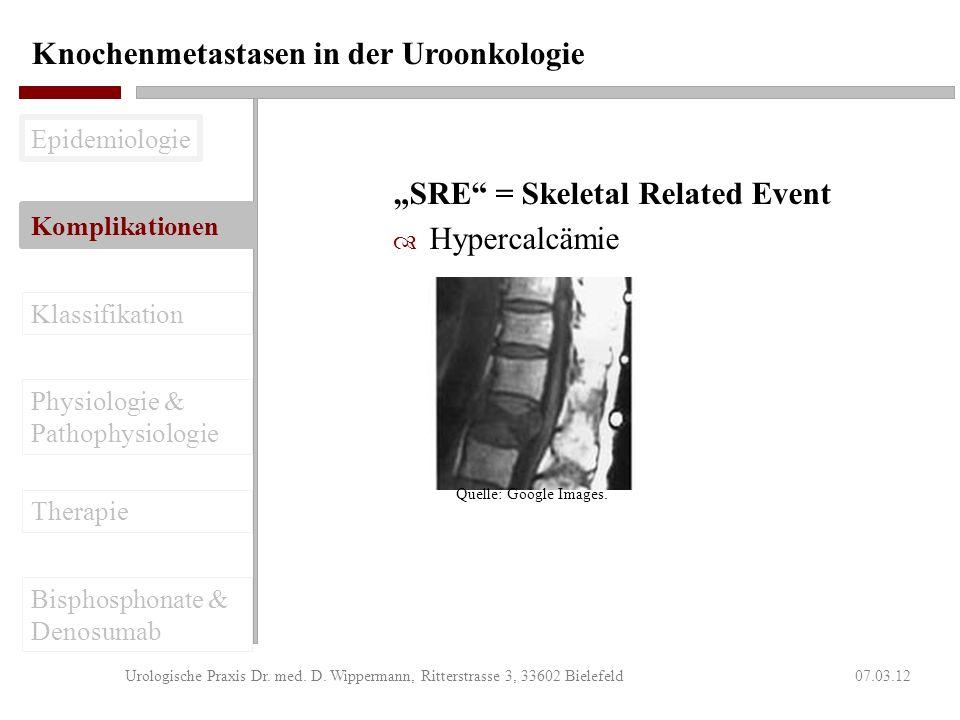 Denosumab versus Zoledronsäure – Studie 103 07.03.12Urologische Praxis Dr.