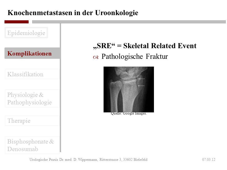 Denosumab hemmt RANK-Ligand 07.03.12Urologische Praxis Dr.