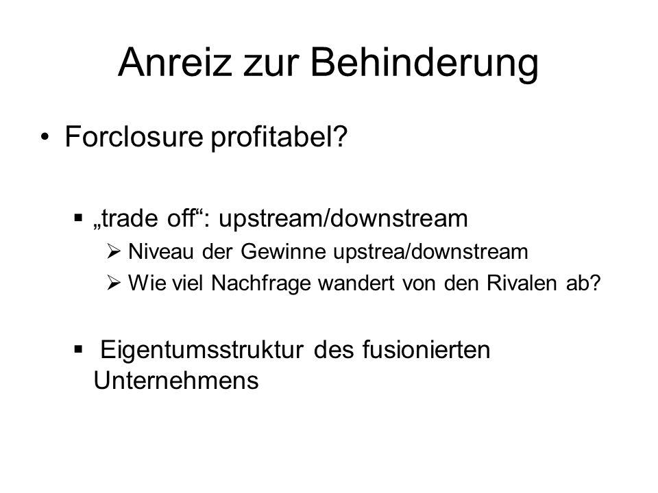 Anreiz zur Behinderung Forclosure profitabel? trade off: upstream/downstream Niveau der Gewinne upstrea/downstream Wie viel Nachfrage wandert von den