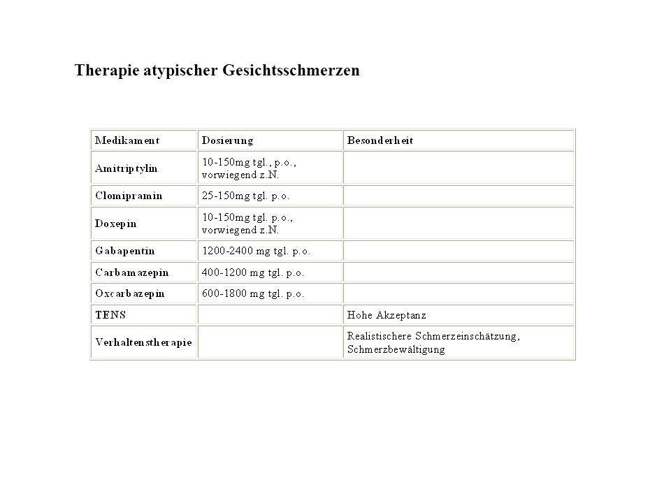 Differentialdiagnose atypischer Gesichtsschmerzen (nach IHS-Klassifikation 1988)