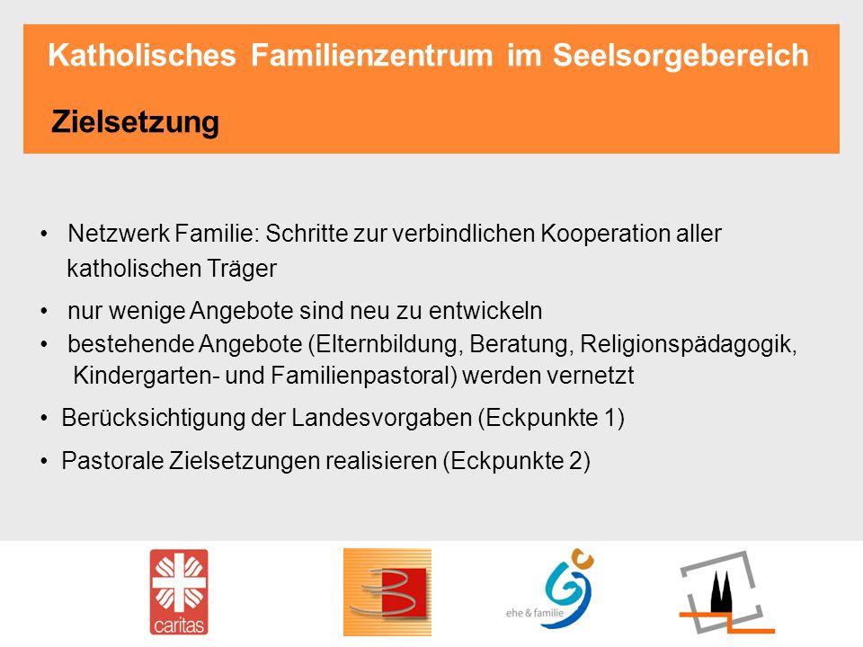 Katholisches Familienzentrum im Seelsorgebereich Zielsetzung Netzwerk Familie: Schritte zur verbindlichen Kooperation aller katholischen Träger nur we