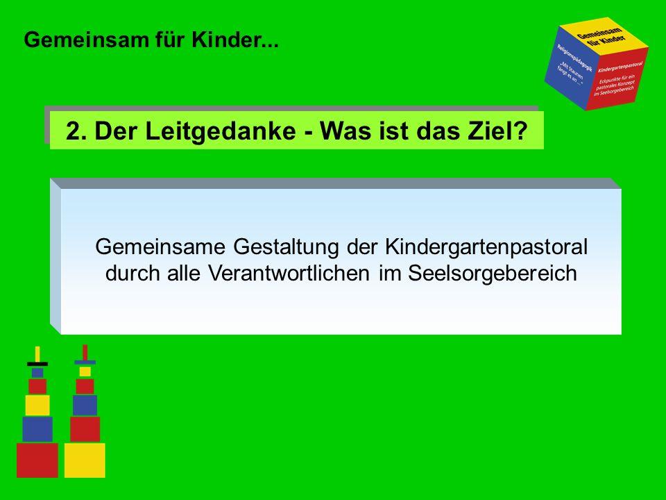 Gemeinsam für Kinder... Gemeinsame Gestaltung der Kindergartenpastoral durch alle Verantwortlichen im Seelsorgebereich 2. Der Leitgedanke - Was ist da