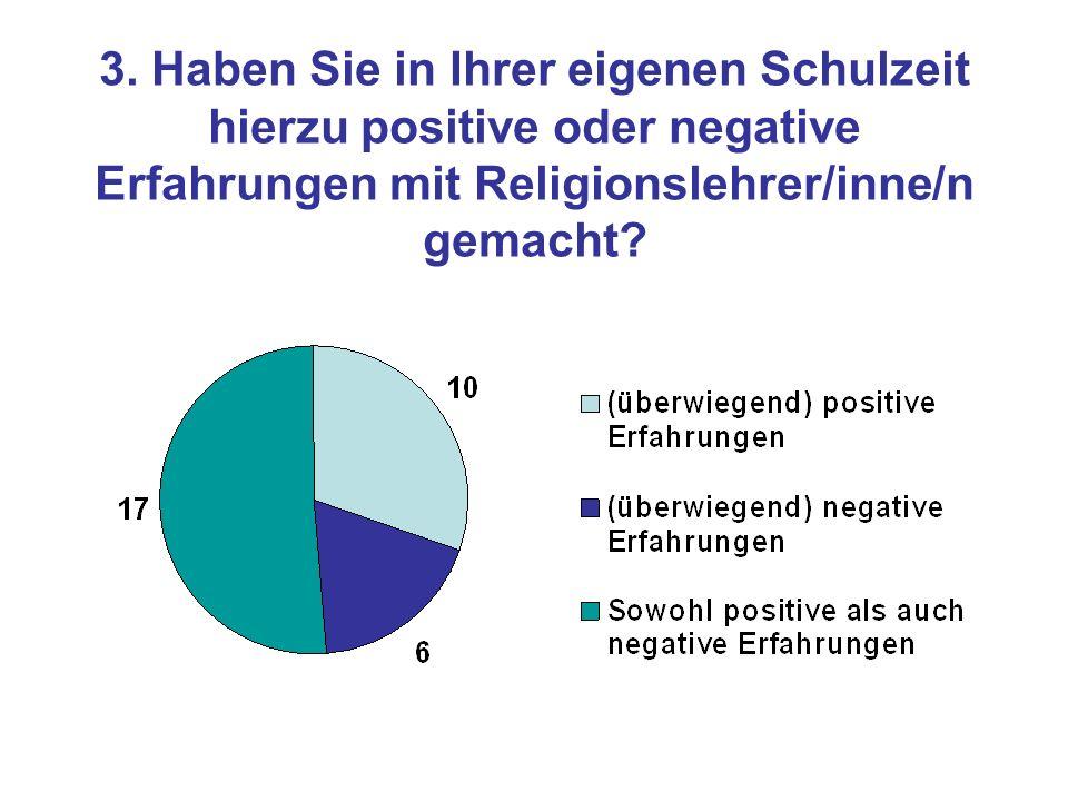 3. Haben Sie in Ihrer eigenen Schulzeit hierzu positive oder negative Erfahrungen mit Religionslehrer/inne/n gemacht?