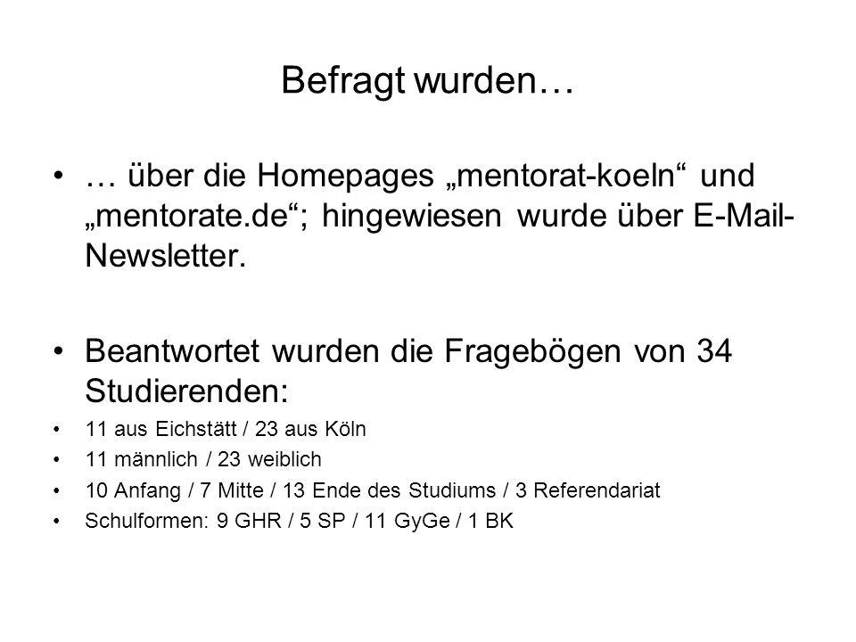 Befragt wurden… … über die Homepages mentorat-koeln und mentorate.de; hingewiesen wurde über E-Mail- Newsletter. Beantwortet wurden die Fragebögen von