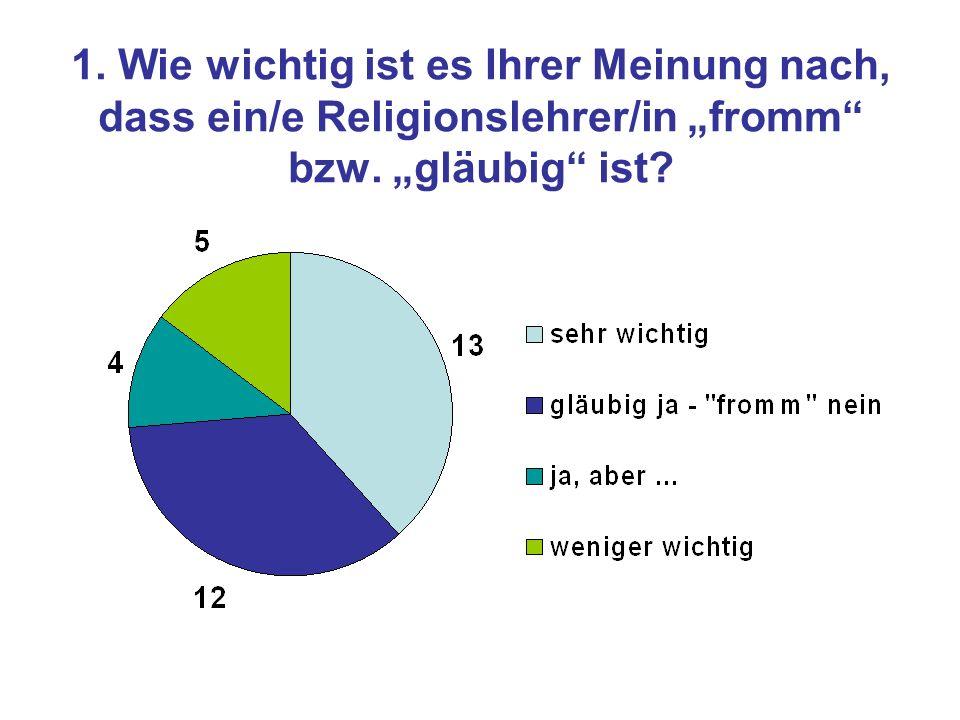 1. Wie wichtig ist es Ihrer Meinung nach, dass ein/e Religionslehrer/in fromm bzw. gläubig ist?