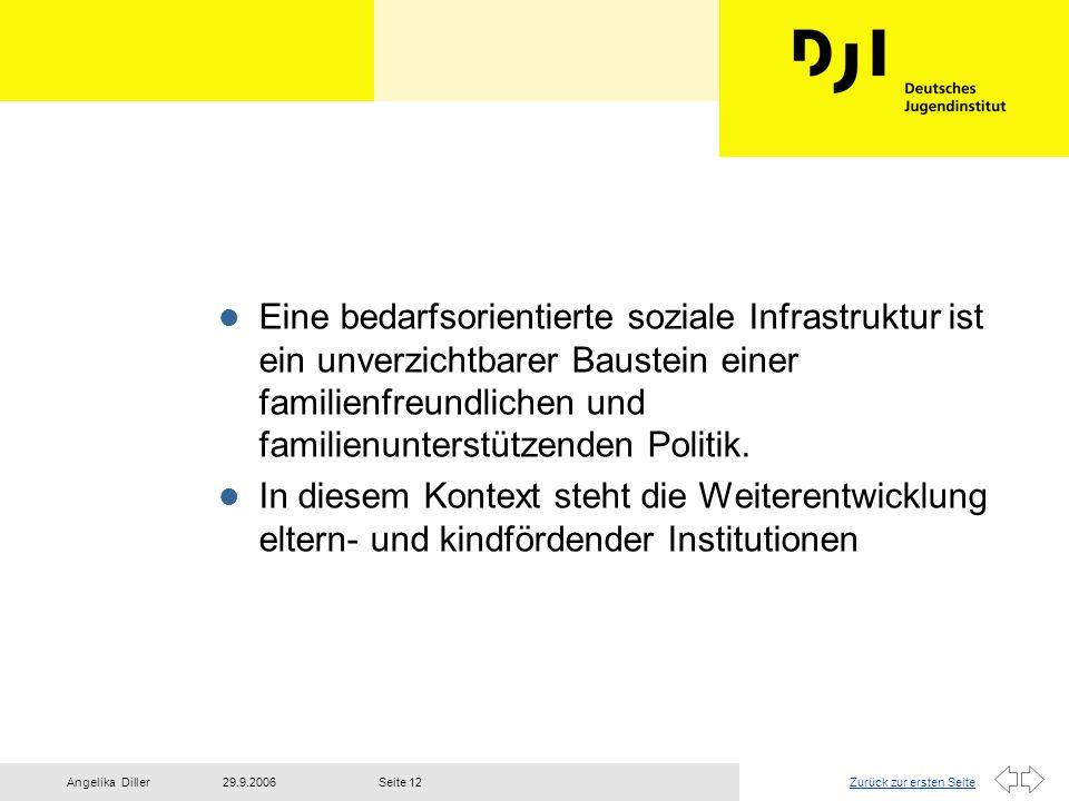 Zurück zur ersten Seite29.9.2006Angelika DillerSeite 12 l Eine bedarfsorientierte soziale Infrastruktur ist ein unverzichtbarer Baustein einer familie