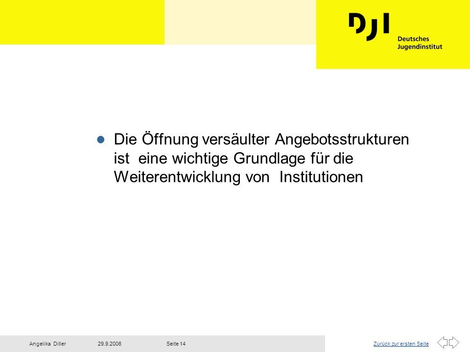 Zurück zur ersten Seite29.9.2006Angelika DillerSeite 14 l Die Öffnung versäulter Angebotsstrukturen ist eine wichtige Grundlage für die Weiterentwickl