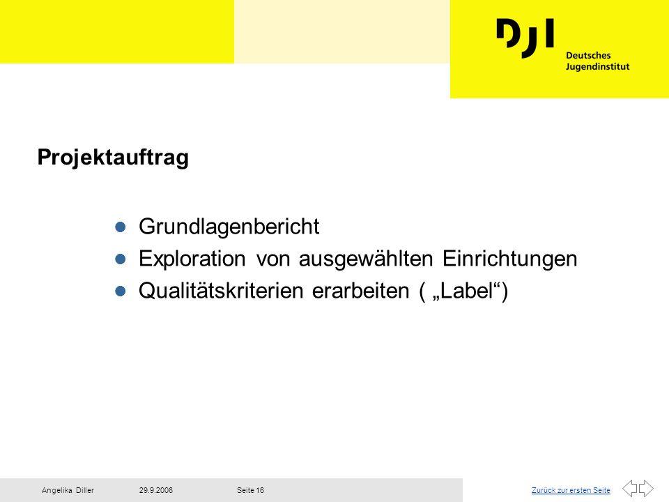Zurück zur ersten Seite29.9.2006Angelika DillerSeite 16 Projektauftrag l Grundlagenbericht l Exploration von ausgewählten Einrichtungen l Qualitätskri