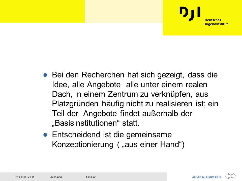 Zurück zur ersten Seite29.9.2006Angelika DillerSeite 20 l Bei den Recherchen hat sich gezeigt, dass die Idee, alle Angebote alle unter einem realen Da