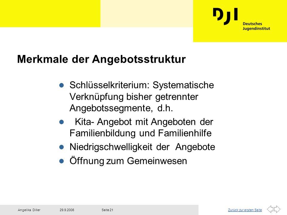 Zurück zur ersten Seite29.9.2006Angelika DillerSeite 21 Merkmale der Angebotsstruktur l Schlüsselkriterium: Systematische Verknüpfung bisher getrennte