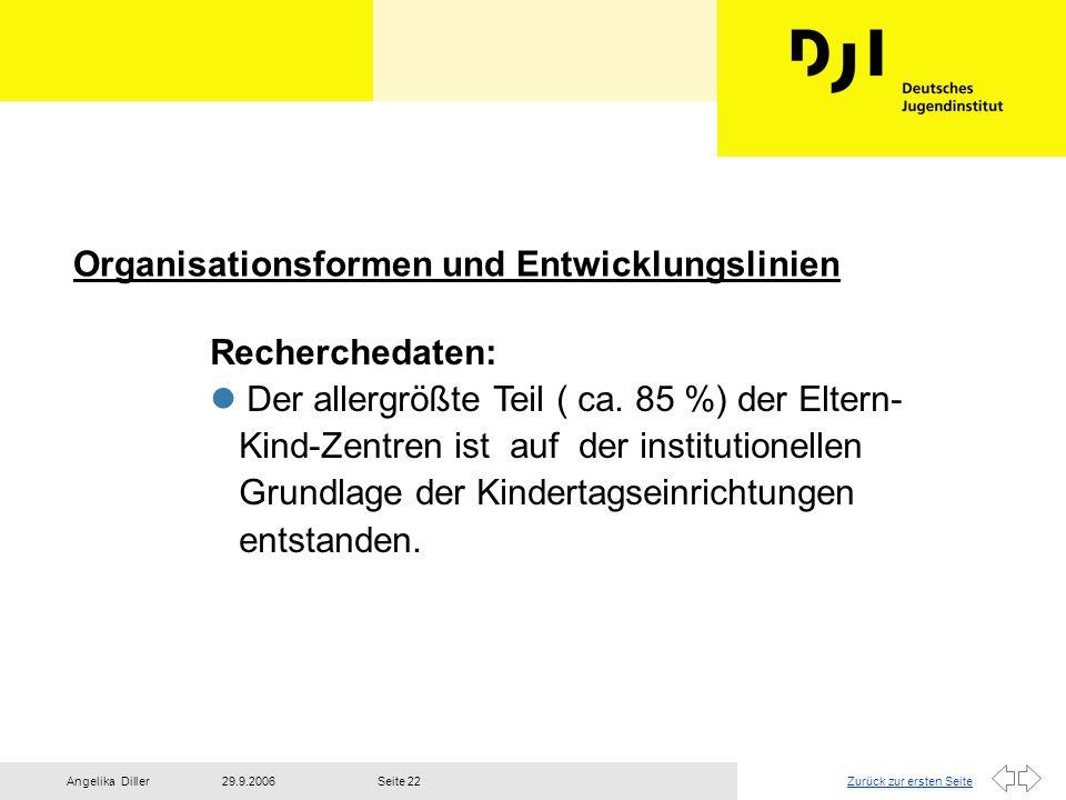 Zurück zur ersten Seite29.9.2006Angelika DillerSeite 22 Organisationsformen und Entwicklungslinien Recherchedaten: Der allergrößte Teil ( ca. 85 %) de