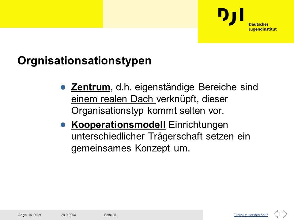 Zurück zur ersten Seite29.9.2006Angelika DillerSeite 26 Orgnisationsationstypen l Zentrum, d.h. eigenständige Bereiche sind einem realen Dach verknüpf