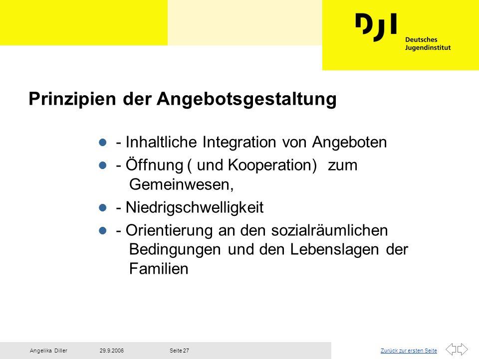 Zurück zur ersten Seite29.9.2006Angelika DillerSeite 27 Prinzipien der Angebotsgestaltung l - Inhaltliche Integration von Angeboten l - Öffnung ( und