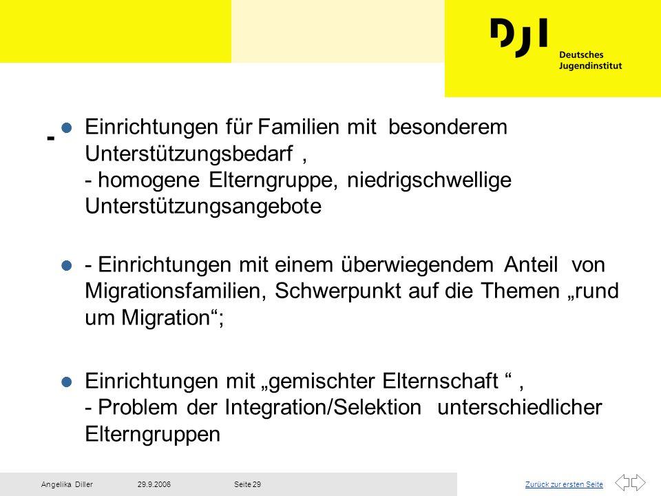 Zurück zur ersten Seite29.9.2006Angelika DillerSeite 29 - l Einrichtungen für Familien mit besonderem Unterstützungsbedarf, - homogene Elterngruppe, n