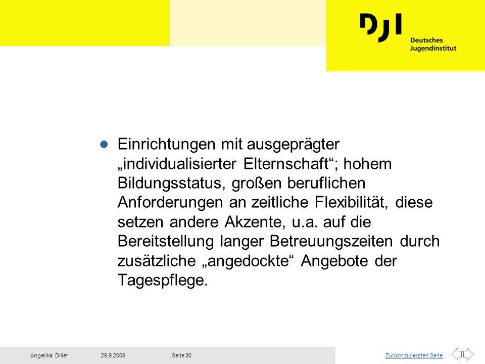 Zurück zur ersten Seite29.9.2006Angelika DillerSeite 30 l Einrichtungen mit ausgeprägter individualisierter Elternschaft; hohem Bildungsstatus, großen