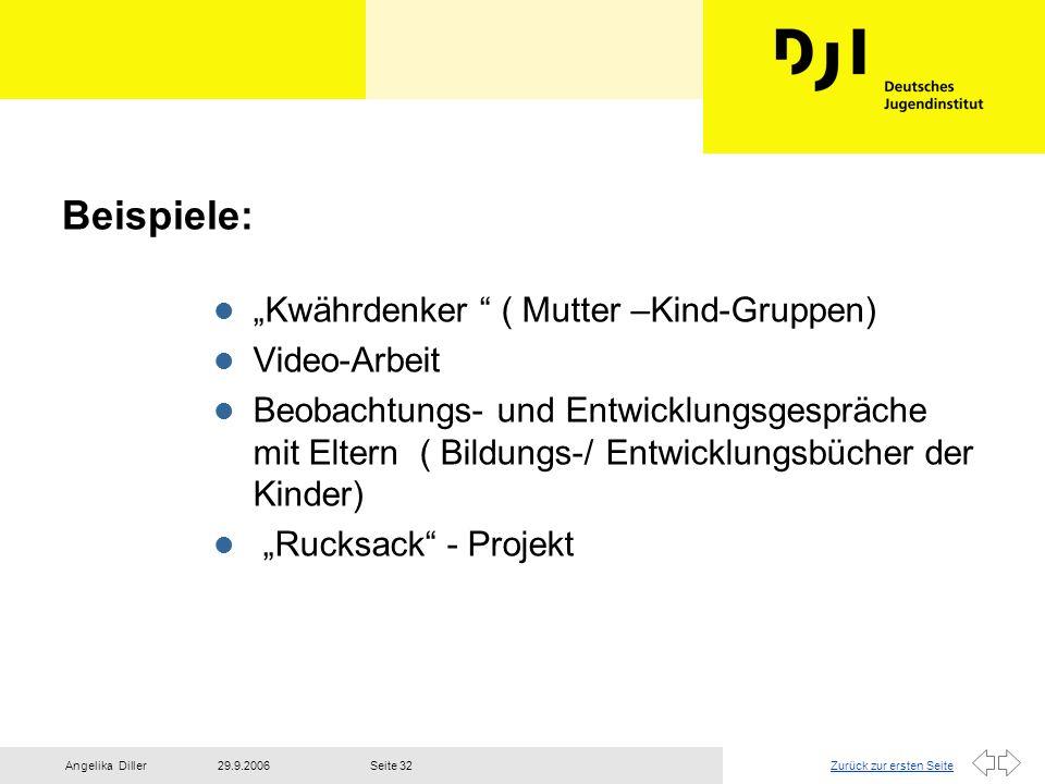 Zurück zur ersten Seite29.9.2006Angelika DillerSeite 32 Beispiele: l Kwährdenker ( Mutter –Kind-Gruppen) l Video-Arbeit l Beobachtungs- und Entwicklun