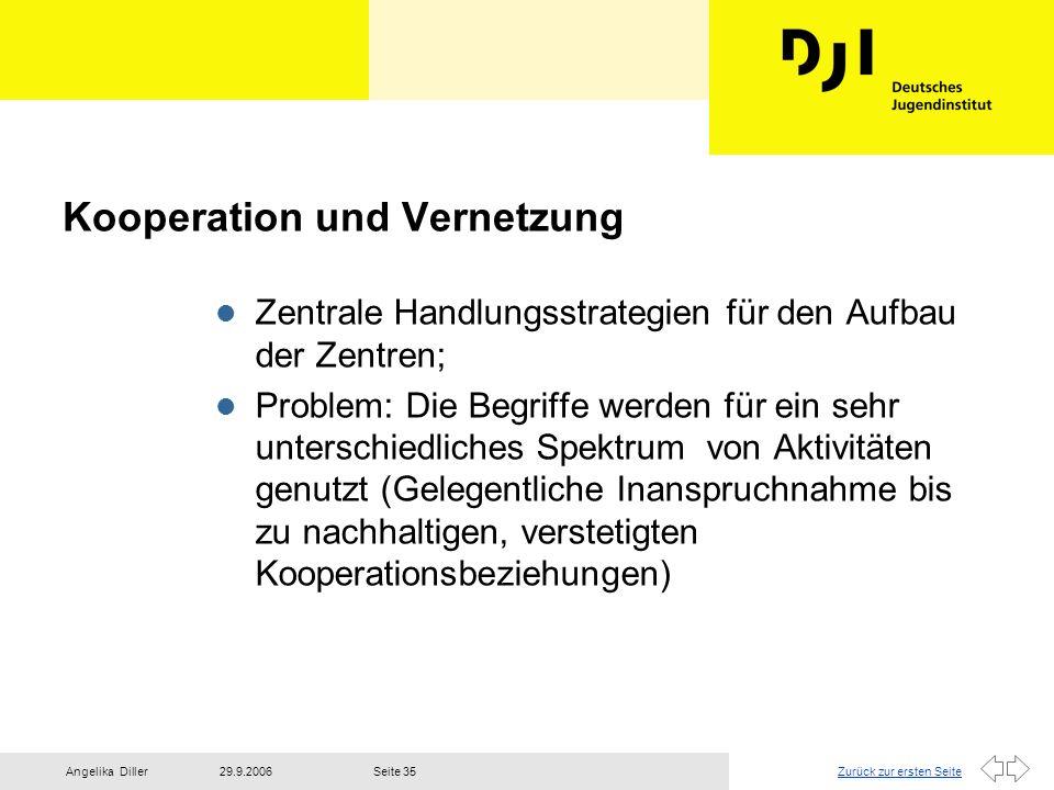 Zurück zur ersten Seite29.9.2006Angelika DillerSeite 35 Kooperation und Vernetzung l Zentrale Handlungsstrategien für den Aufbau der Zentren; l Proble