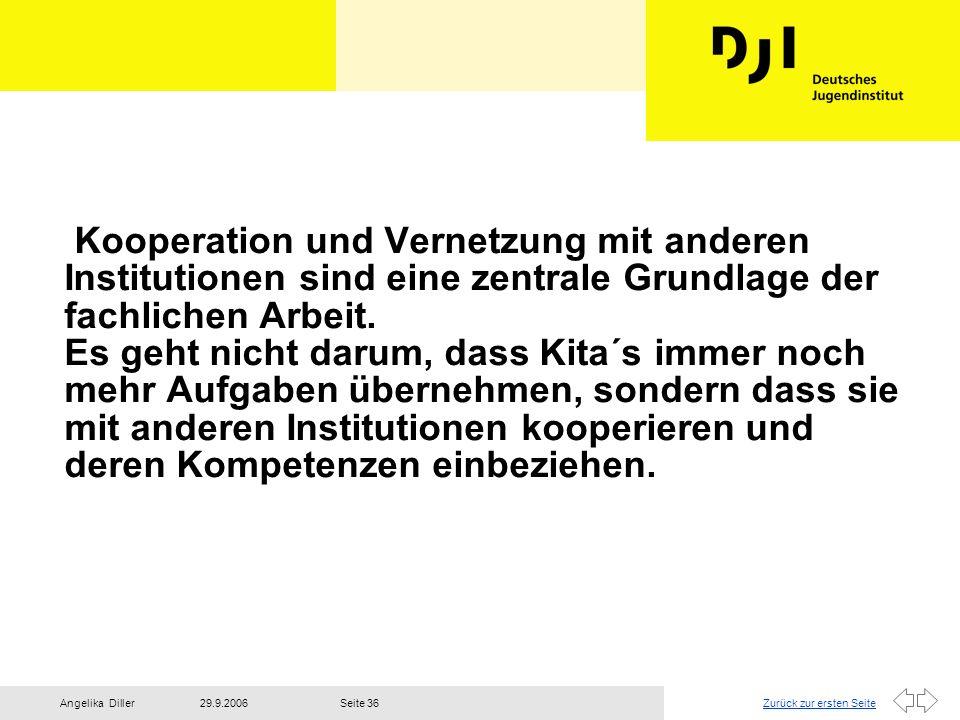 Zurück zur ersten Seite29.9.2006Angelika DillerSeite 36 Kooperation und Vernetzung mit anderen Institutionen sind eine zentrale Grundlage der fachlich