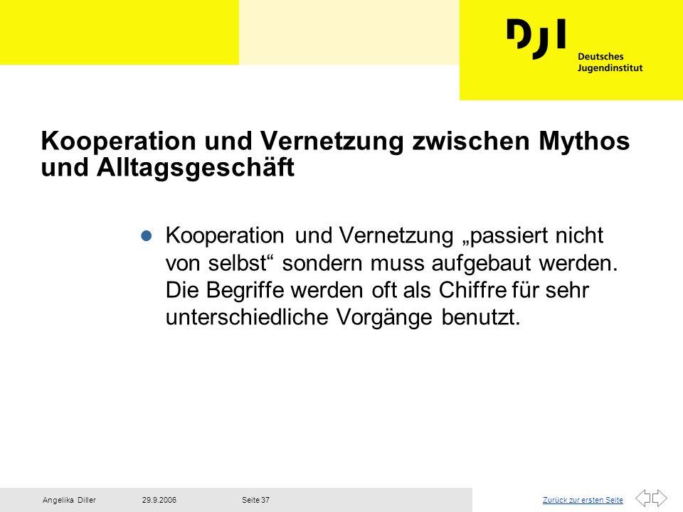 Zurück zur ersten Seite29.9.2006Angelika DillerSeite 37 Kooperation und Vernetzung zwischen Mythos und Alltagsgeschäft l Kooperation und Vernetzung pa
