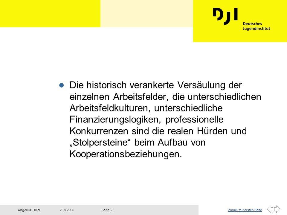Zurück zur ersten Seite29.9.2006Angelika DillerSeite 38 l Die historisch verankerte Versäulung der einzelnen Arbeitsfelder, die unterschiedlichen Arbe